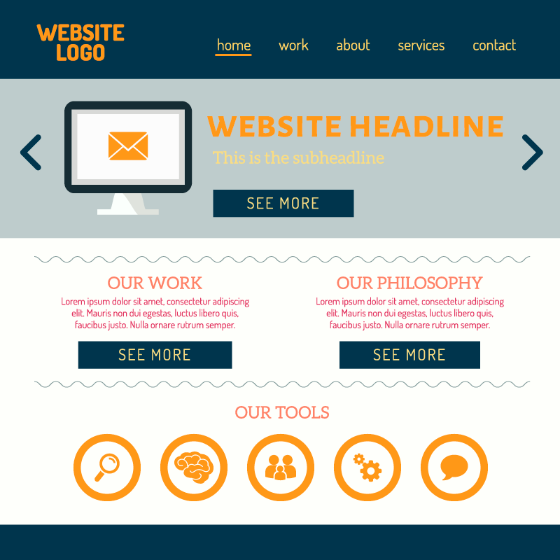 How to prepare for your new website ? 2
